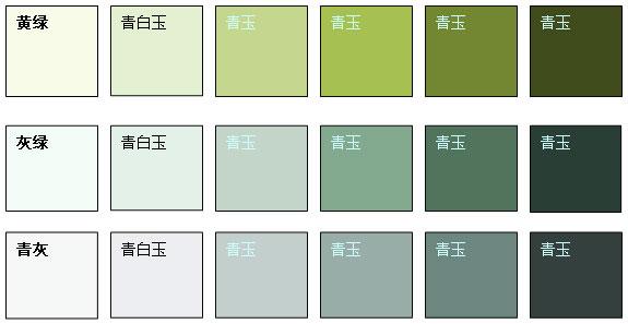 白玉-青白玉-青玉为主线的颜色分类体系