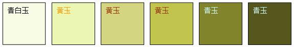 黄玉颜色变化系列样品