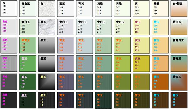 和田玉(软玉)颜色变化序列模型图